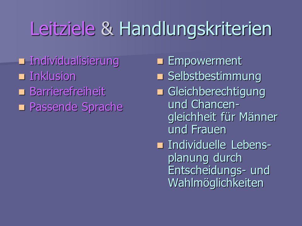 Leitziele & Handlungskriterien Individualisierung Individualisierung Inklusion Inklusion Barrierefreiheit Barrierefreiheit Passende Sprache Passende S