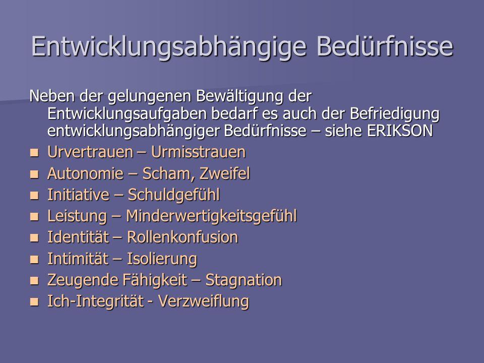 TSW Transition from School to Work Übergang Schule - Beruf Gemeinschaftsinitiative Equal ÖsterreichDeutschlandNiederlandeTschechien Qualitätsstandards für einen guten Übergang Schule – Beruf www.tsw-equal.info