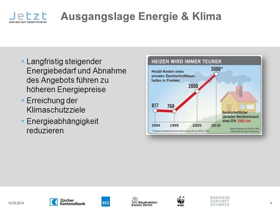 Ausgangslage Energie & Klima 10.03.20144 Langfristig steigender Energiebedarf und Abnahme des Angebots führen zu höheren Energiepreise Erreichung der