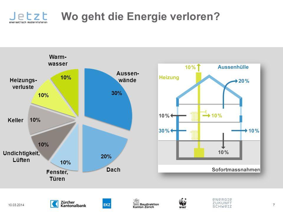 2. Gebäudeprogramm: Jetzt – energetisch modernisieren 10.03.20148