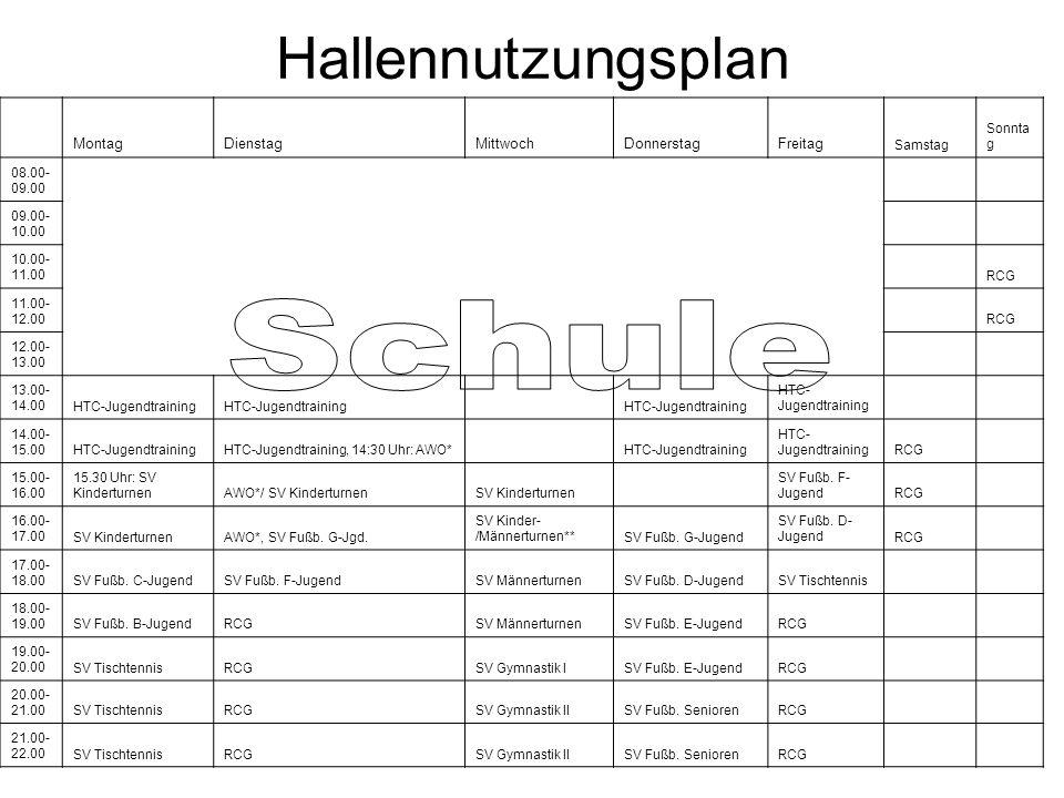 Hallennutzungsplan MontagDienstagMittwochDonnerstagFreitag Samstag Sonnta g 08.00- 09.00 09.00- 10.00 10.00- 11.00 RCG 11.00- 12.00 RCG 12.00- 13.00 1