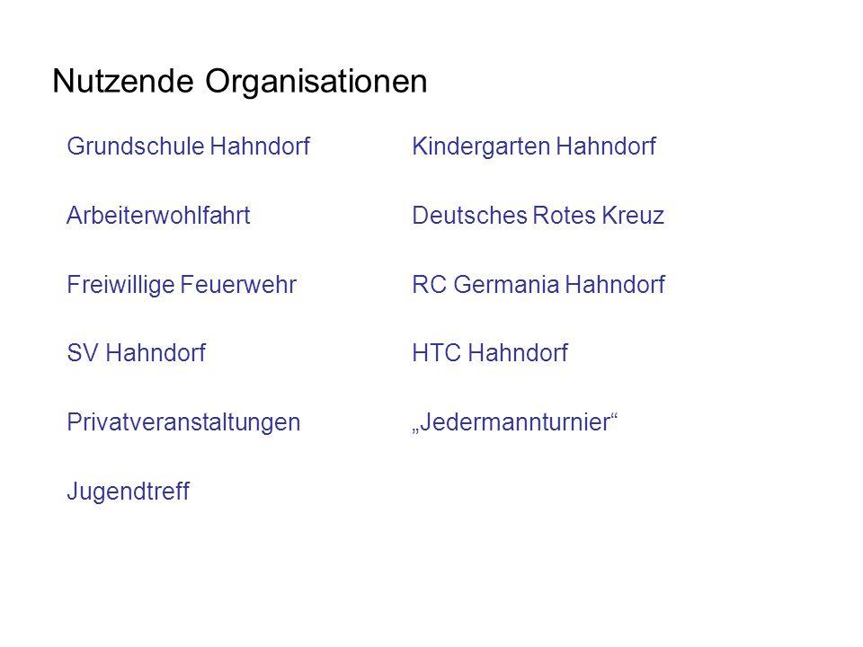 Nutzende Organisationen Grundschule HahndorfKindergarten Hahndorf ArbeiterwohlfahrtDeutsches Rotes Kreuz Freiwillige FeuerwehrRC Germania Hahndorf SV