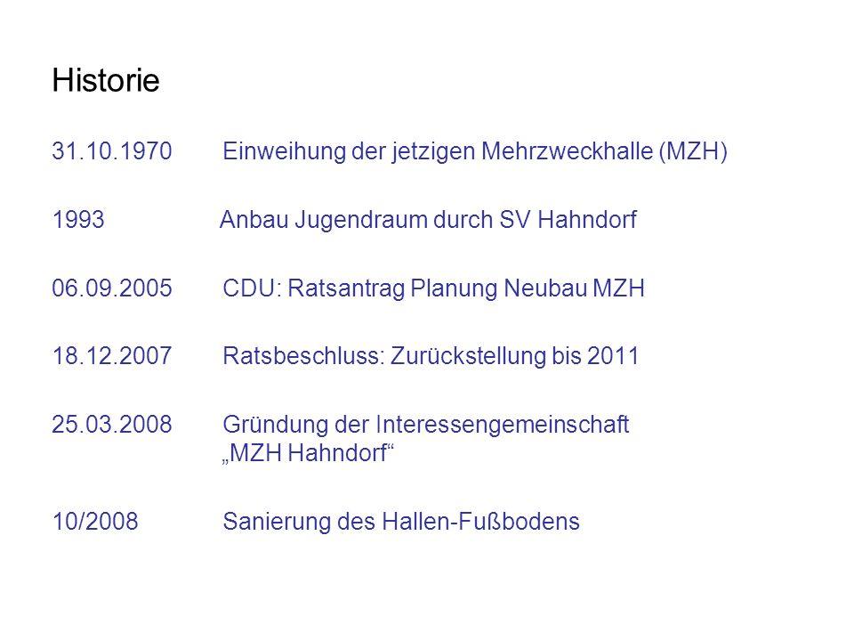 Historie 31.10.1970Einweihung der jetzigen Mehrzweckhalle (MZH) 1993 Anbau Jugendraum durch SV Hahndorf 06.09.2005CDU: Ratsantrag Planung Neubau MZH 1