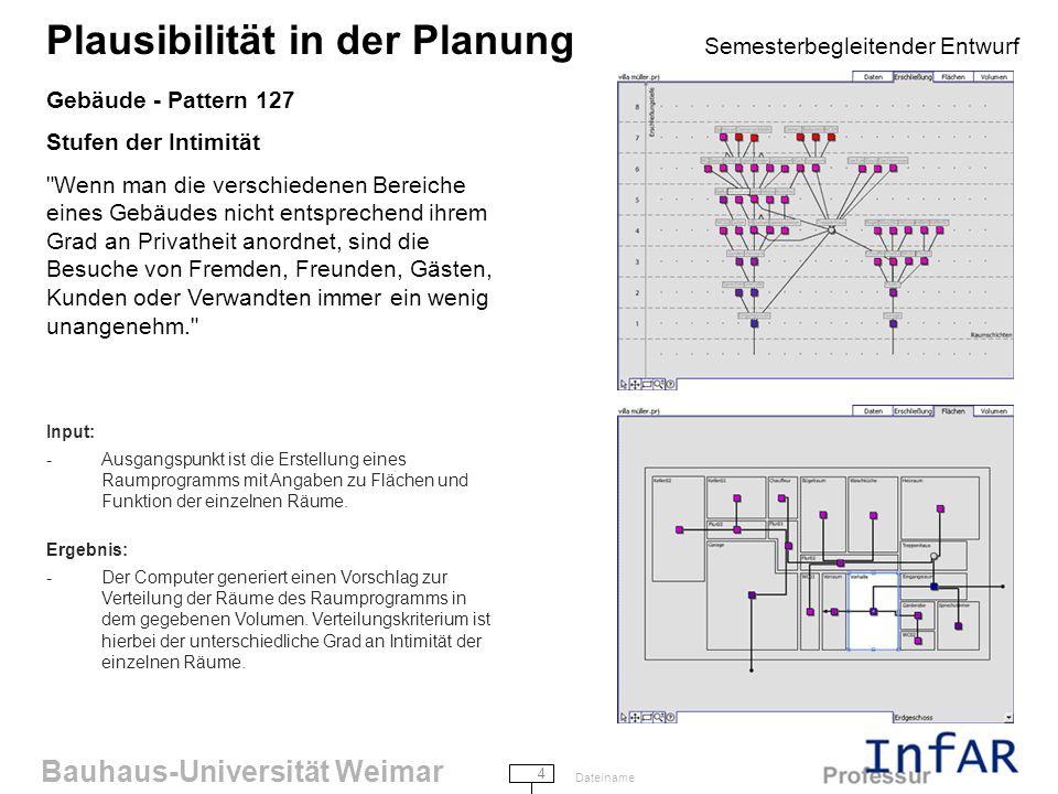 Bauhaus-Universität Weimar 5 Dateiname Plausibilität in der Planung Semesterbegleitender Entwurf Gebäude - Pattern 128 Sonnenlicht im Innern Sind die richtigen Zimmer nach Süden gerichtet, so ist das Haus hell, sonnig und fröhlich; sind die falschen Zimmer nach Süden gerichtet, ist es dunkel und bedrückend.