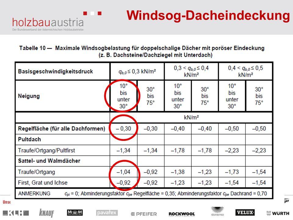 Windsog-Dacheindeckung