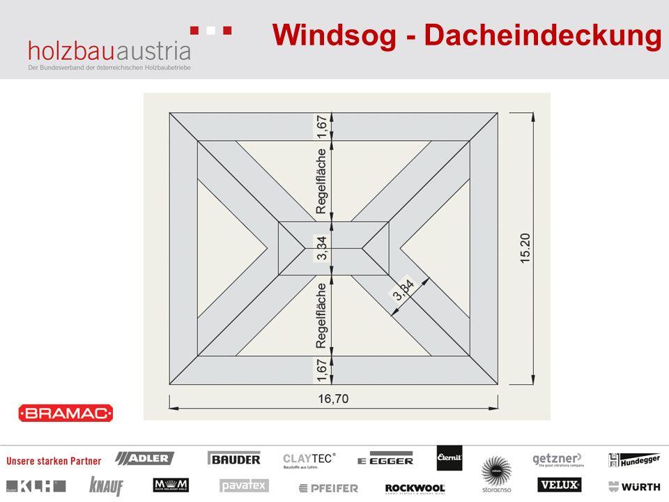 Windsog - Dacheindeckung