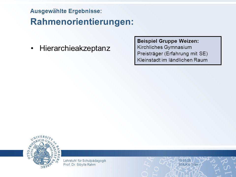 Lehrstuhl für Schulpädagogik 19.05.08 Prof. Dr. Sibylle Rahm BMUKK Wien Ausgewählte Ergebnisse: Rahmenorientierungen: Hierarchieakzeptanz Beispiel Gru