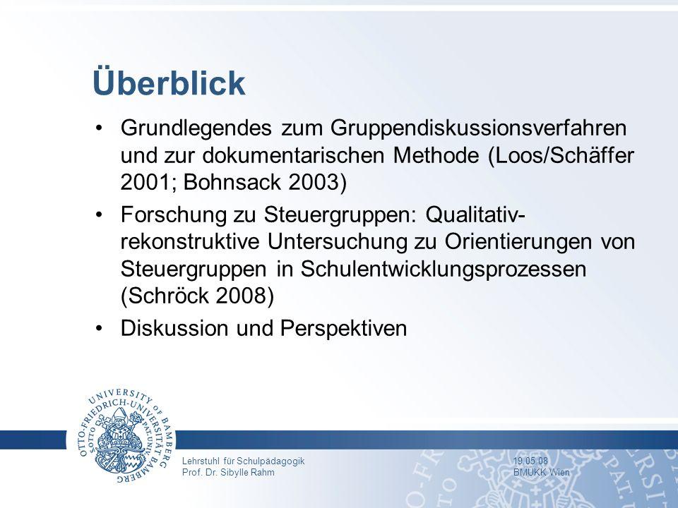Lehrstuhl für Schulpädagogik 19.05.08 Prof. Dr. Sibylle Rahm BMUKK Wien Überblick Grundlegendes zum Gruppendiskussionsverfahren und zur dokumentarisch