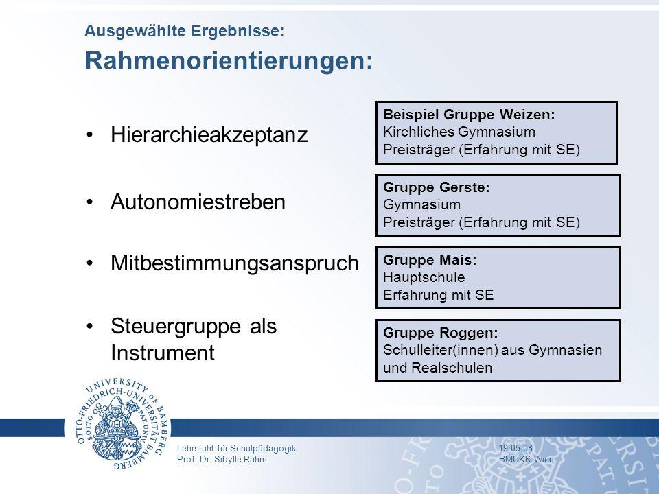 Lehrstuhl für Schulpädagogik 19.05.08 Prof. Dr. Sibylle Rahm BMUKK Wien Ausgewählte Ergebnisse: Rahmenorientierungen: Hierarchieakzeptanz Autonomiestr