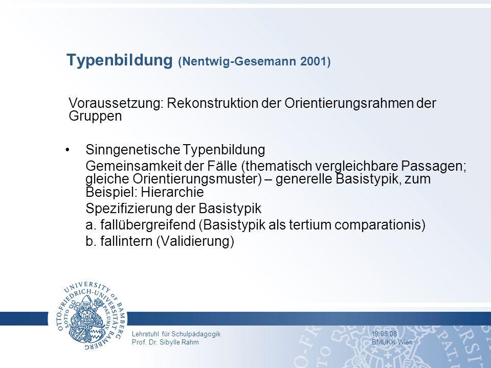 Lehrstuhl für Schulpädagogik 19.05.08 Prof. Dr. Sibylle Rahm BMUKK Wien Typenbildung (Nentwig-Gesemann 2001) Sinngenetische Typenbildung Gemeinsamkeit