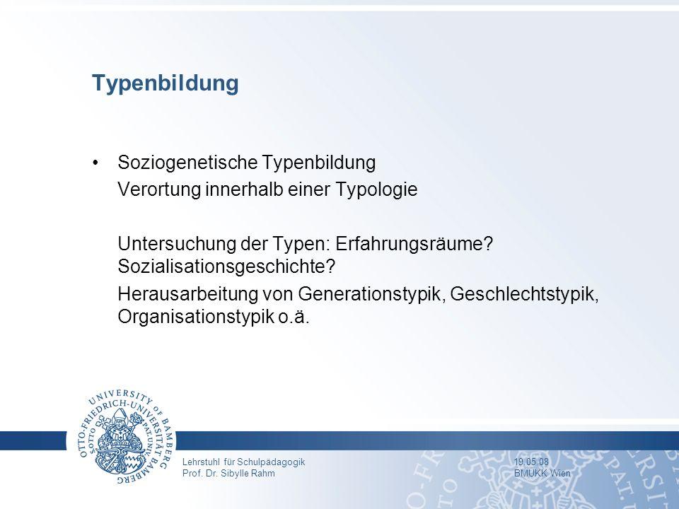 Lehrstuhl für Schulpädagogik 19.05.08 Prof. Dr. Sibylle Rahm BMUKK Wien Typenbildung Soziogenetische Typenbildung Verortung innerhalb einer Typologie
