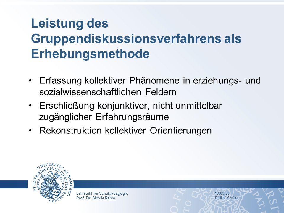 Lehrstuhl für Schulpädagogik 19.05.08 Prof. Dr. Sibylle Rahm BMUKK Wien Leistung des Gruppendiskussionsverfahrens als Erhebungsmethode Erfassung kolle