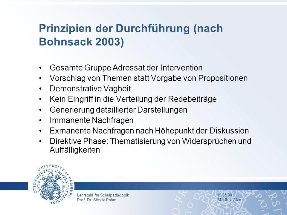 Lehrstuhl für Schulpädagogik 19.05.08 Prof. Dr. Sibylle Rahm BMUKK Wien Prinzipien der Durchführung (nach Bohnsack 2003) Gesamte Gruppe Adressat der I