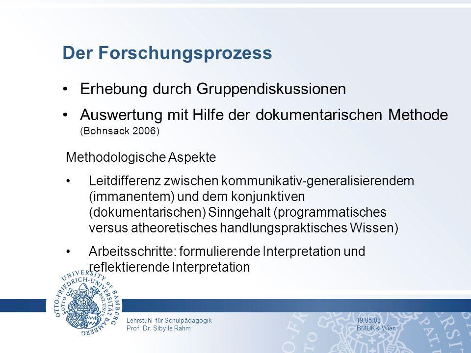 Lehrstuhl für Schulpädagogik 19.05.08 Prof. Dr. Sibylle Rahm BMUKK Wien Der Forschungsprozess Erhebung durch Gruppendiskussionen Auswertung mit Hilfe