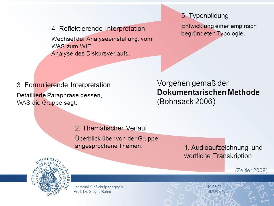 Lehrstuhl für Schulpädagogik 19.05.08 Prof. Dr. Sibylle Rahm BMUKK Wien Vorgehen gemäß der Dokumentarischen Methode (Bohnsack 2006 ) 1. Audioaufzeichn