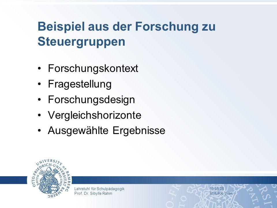 Lehrstuhl für Schulpädagogik 19.05.08 Prof. Dr. Sibylle Rahm BMUKK Wien Beispiel aus der Forschung zu Steuergruppen Forschungskontext Fragestellung Fo