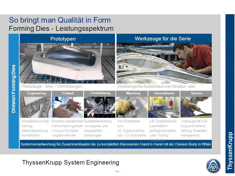 ThyssenKrupp ThyssenKrupp System Engineering Corporate (without Divsion) - 10 - Werkzeuge für die Serie Systemverantwortung für Zusammenbauten bis zu
