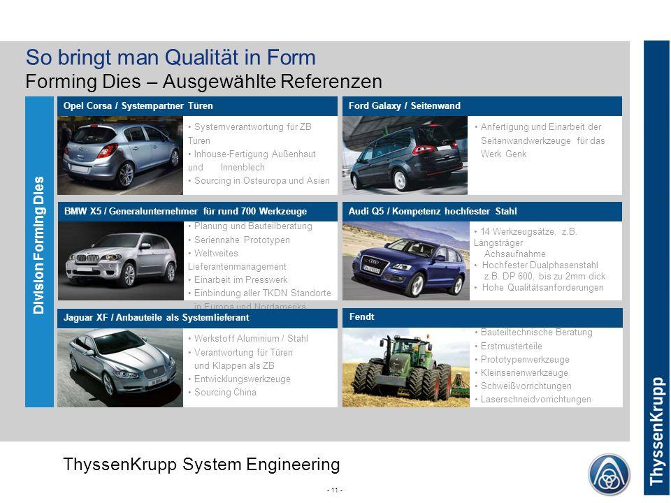 ThyssenKrupp ThyssenKrupp System Engineering Corporate (without Divsion) - 11 - 14 Werkzeugsätze, z.B. Längsträger Achsaufnahme Hochfester Dualphasens