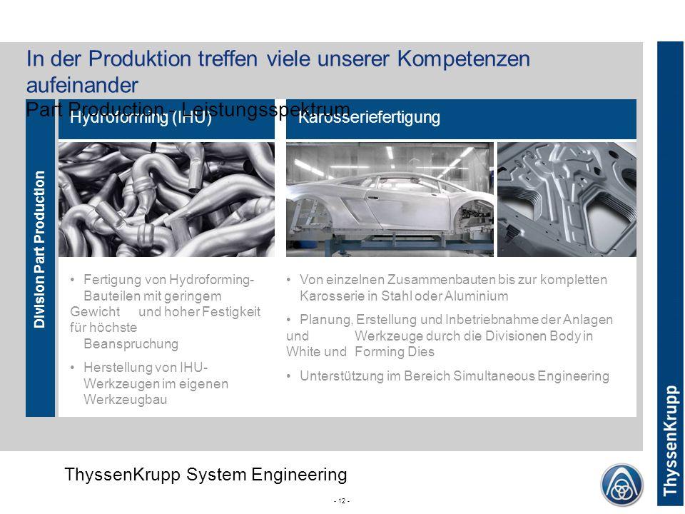 ThyssenKrupp ThyssenKrupp System Engineering Corporate (without Divsion) - 12 - Division Part Production Fertigung von Hydroforming- Bauteilen mit ger