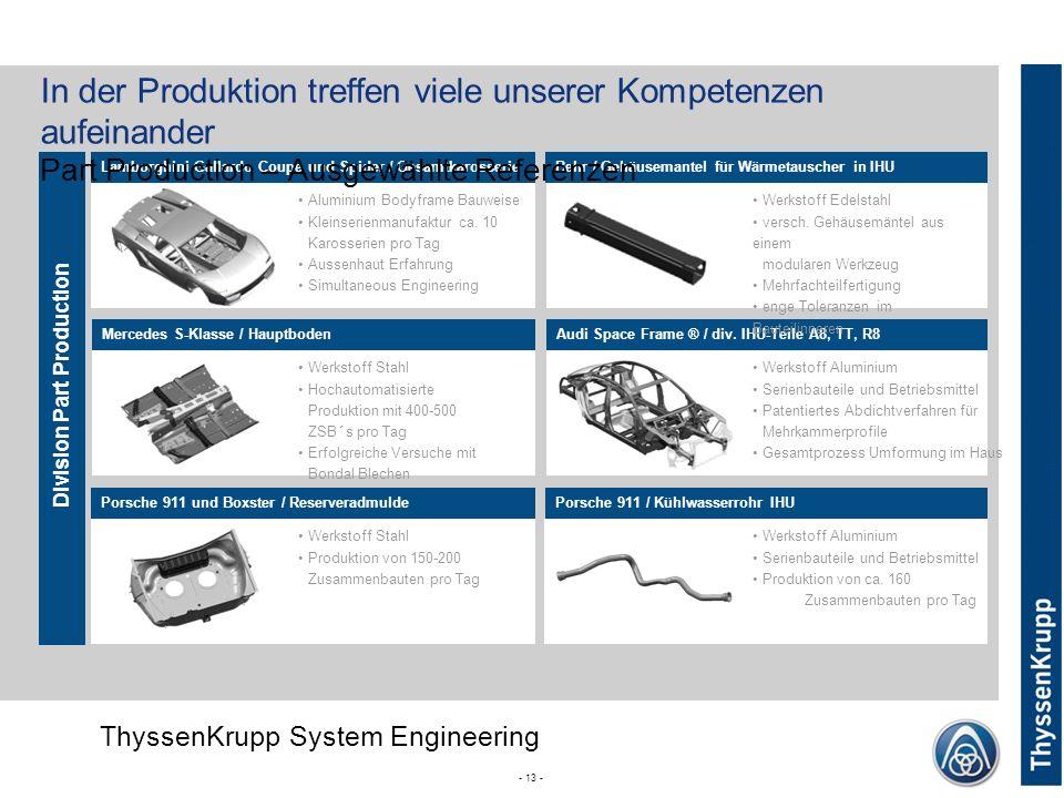 ThyssenKrupp ThyssenKrupp System Engineering Corporate (without Divsion) - 13 - Werkstoff Aluminium Serienbauteile und Betriebsmittel Produktion von c