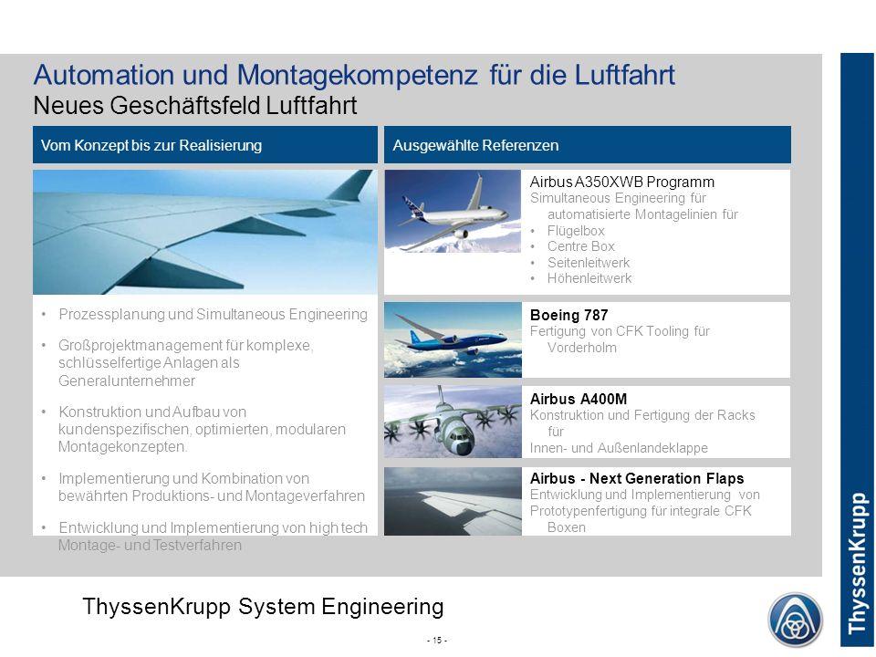 ThyssenKrupp ThyssenKrupp System Engineering Corporate (without Divsion) - 15 - Prozessplanung und Simultaneous Engineering Großprojektmanagement für