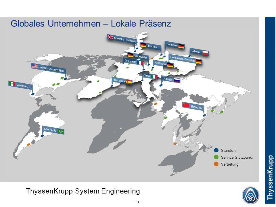 ThyssenKrupp ThyssenKrupp System Engineering Corporate (without Divsion) - 16 - Standort Service Stützpunkt Vertretung Globales Unternehmen – Lokale P