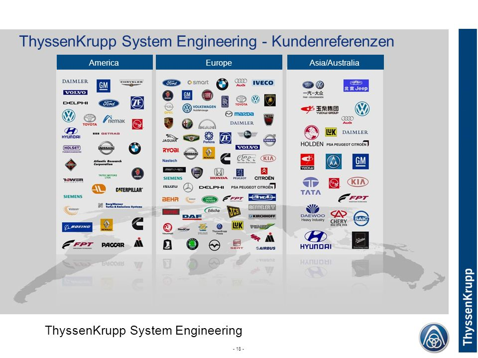 ThyssenKrupp ThyssenKrupp System Engineering Corporate (without Divsion) - 18 - ThyssenKrupp System Engineering - Kundenreferenzen AmericaEuropeAsia/A