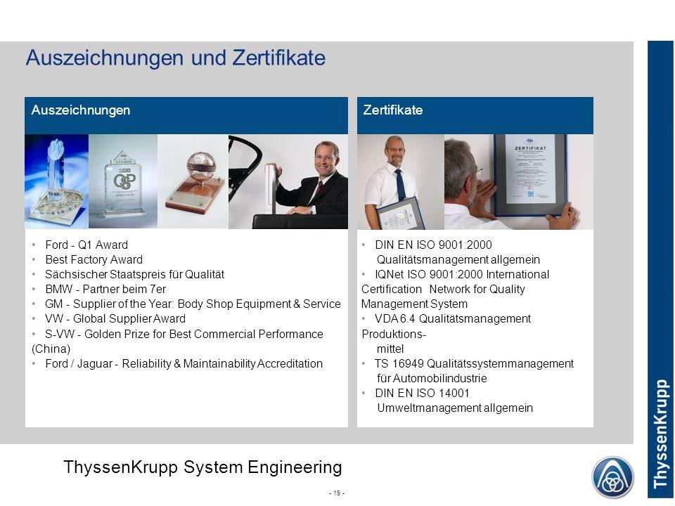 ThyssenKrupp ThyssenKrupp System Engineering Corporate (without Divsion) - 19 - Ford - Q1 Award Best Factory Award Sächsischer Staatspreis für Qualitä