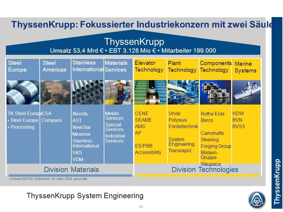 ThyssenKrupp ThyssenKrupp System Engineering Corporate (without Divsion) - 13 - Werkstoff Aluminium Serienbauteile und Betriebsmittel Produktion von ca.