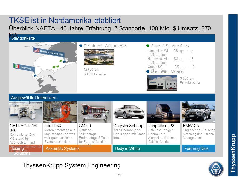 ThyssenKrupp ThyssenKrupp System Engineering Corporate (without Divsion) - 20 - Chrysler Sebring Zelle Endmontage Heckklappe mit Laser- löten Forming