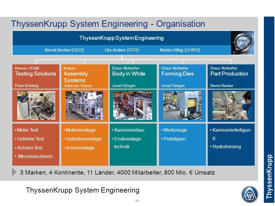 ThyssenKrupp ThyssenKrupp System Engineering Corporate (without Divsion) - 3 - ThyssenKrupp System Engineering - Organisation Drauz Nothelfer Forming