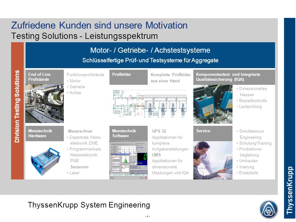 ThyssenKrupp ThyssenKrupp System Engineering Corporate (without Divsion) - 4 - Division Testing Solutions Motor- / Getriebe- / Achstestsysteme Schlüss