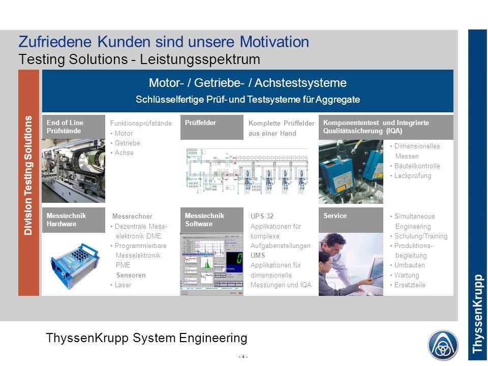 ThyssenKrupp ThyssenKrupp System Engineering Corporate (without Divsion) - 15 - Prozessplanung und Simultaneous Engineering Großprojektmanagement für komplexe, schlüsselfertige Anlagen als Generalunternehmer Konstruktion und Aufbau von kundenspezifischen, optimierten, modularen Montagekonzepten.