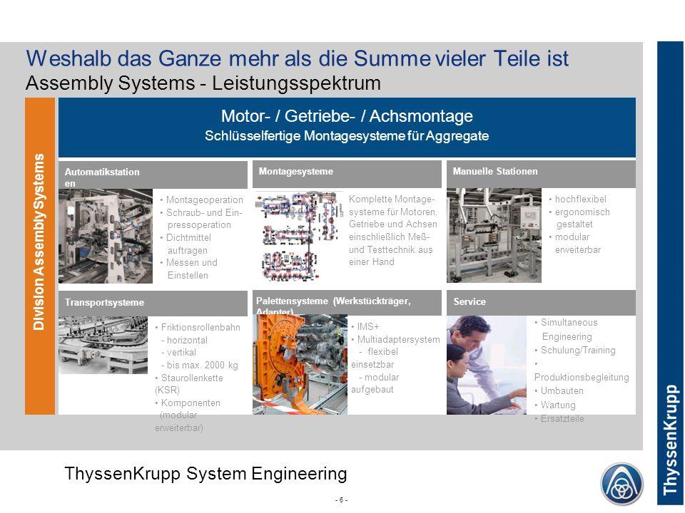ThyssenKrupp ThyssenKrupp System Engineering Corporate (without Divsion) - 6 - Friktionsrollenbahn - horizontal - vertikal - bis max. 2000 kg Stauroll