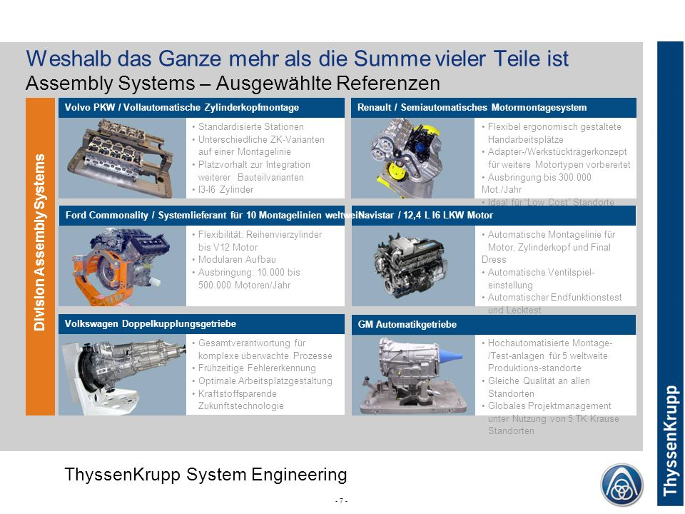 ThyssenKrupp ThyssenKrupp System Engineering Corporate (without Divsion) - 18 - ThyssenKrupp System Engineering - Kundenreferenzen AmericaEuropeAsia/Australia