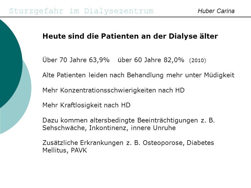 Sturzgefahr im Dialysezentrum Huber Carina Heute sind die Patienten an der Dialyse älter Über 70 Jahre 63,9%über 60 Jahre 82,0% (2010) Alte Patienten