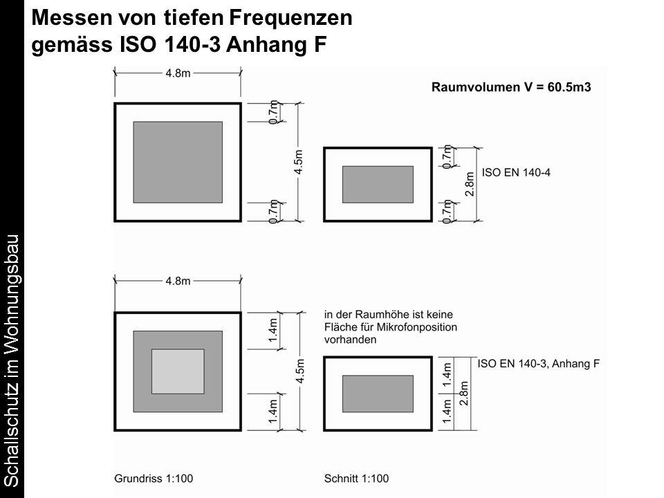 Schallschutz im Wohnungsbau Messen von tiefen Frequenzen gemäss ISO 140-3 Anhang F