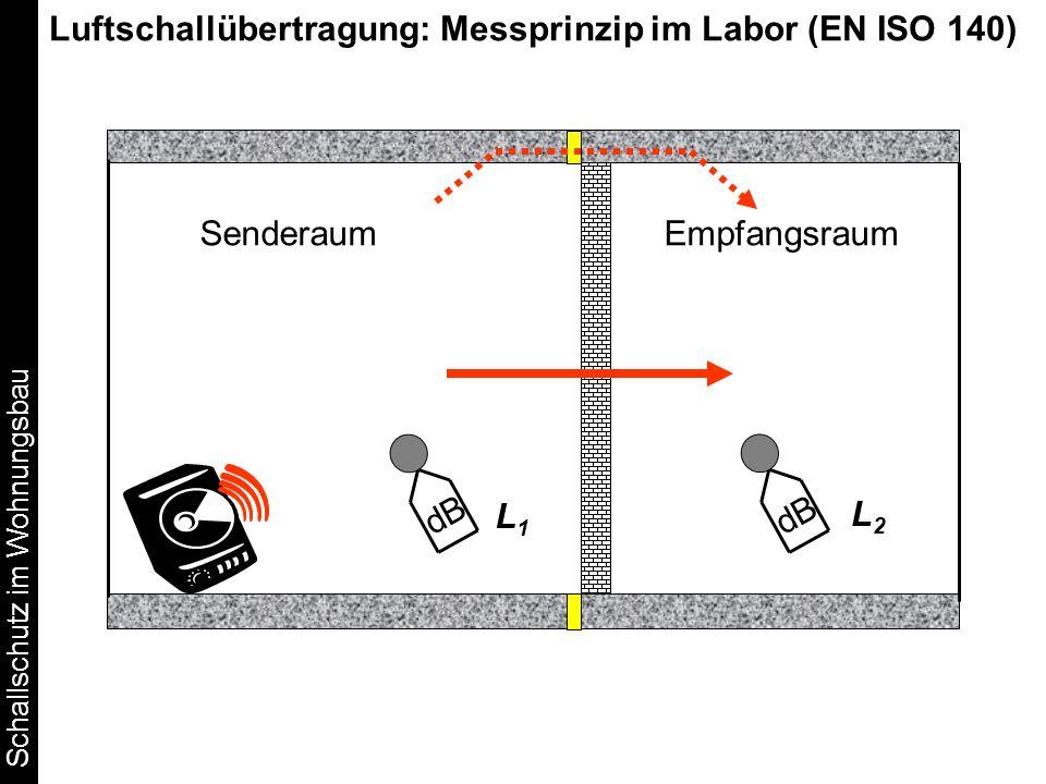 Schallschutz im Wohnungsbau Spektrum-Anpassungswerte: Zuordnung der Lärmquellen externe Quellen interne Quellen