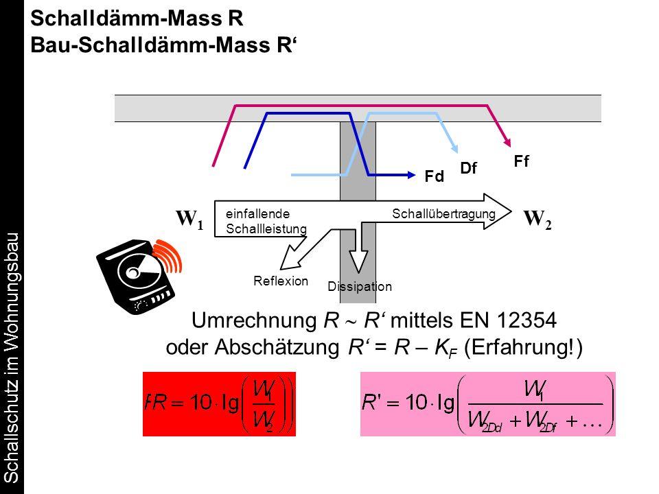 Dd Ff Df Fd W1W1 W2W2 einfallende Schallleistung Schallübertragung Reflexion Dissipation Schalldämm-Mass R Bau-Schalldämm-Mass R Umrechnung R R mittel