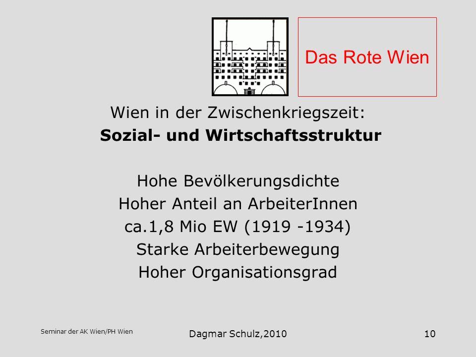 Seminar der AK Wien/PH Wien Dagmar Schulz,201010 Das Rote Wien Wien in der Zwischenkriegszeit: Sozial- und Wirtschaftsstruktur Hohe Bevölkerungsdichte