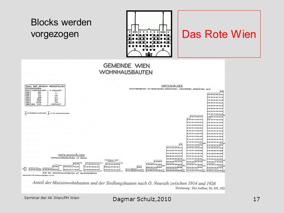 Seminar der AK Wien/PH Wien Dagmar Schulz,201017 Das Rote Wien Blocks werden vorgezogen