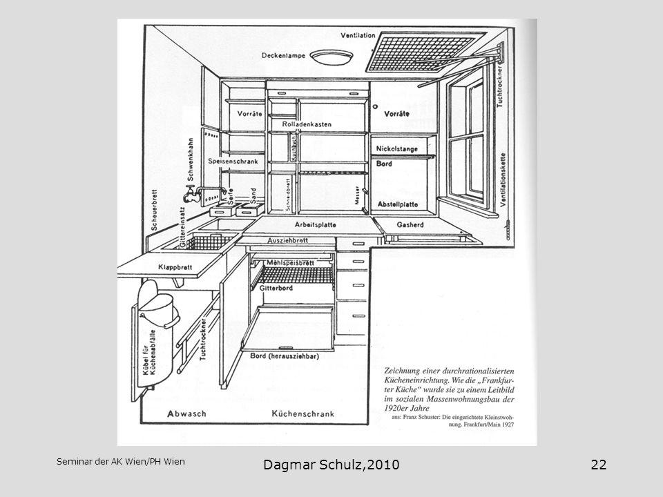 Seminar der AK Wien/PH Wien Dagmar Schulz,201022