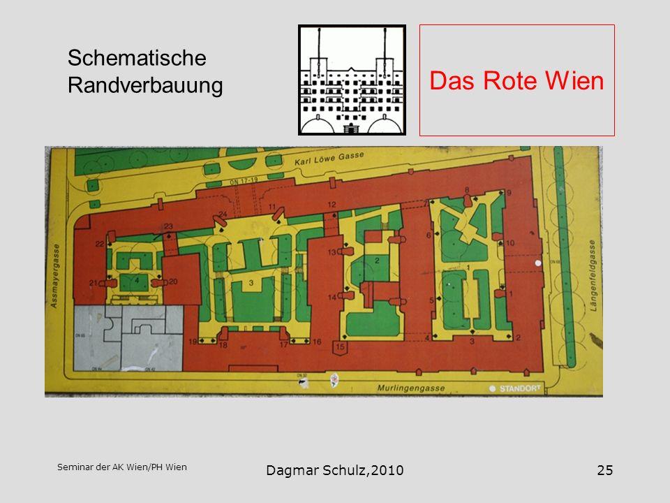 Seminar der AK Wien/PH Wien Dagmar Schulz,201025 Das Rote Wien Schematische Randverbauung