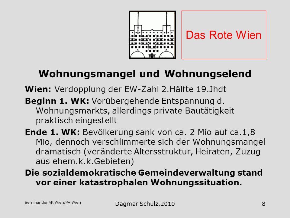 Seminar der AK Wien/PH Wien Dagmar Schulz,20108 Das Rote Wien Wohnungsmangel und Wohnungselend Wien: Verdopplung der EW-Zahl 2.Hälfte 19.Jhdt Beginn 1