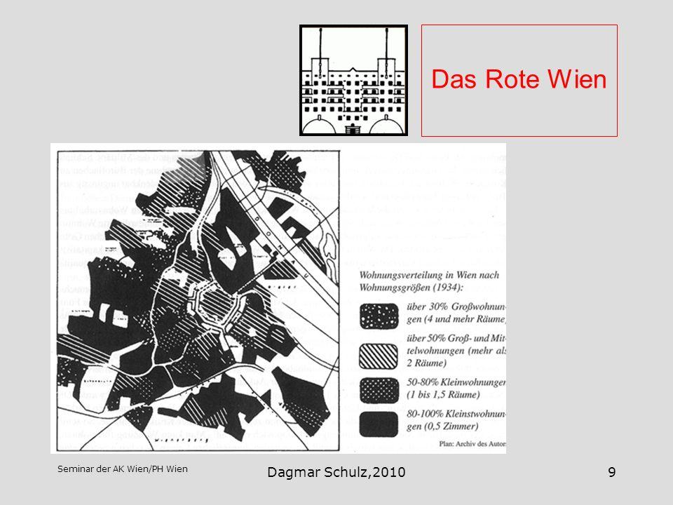 Seminar der AK Wien/PH Wien Dagmar Schulz,20109 Das Rote Wien Wohnungsgrößen