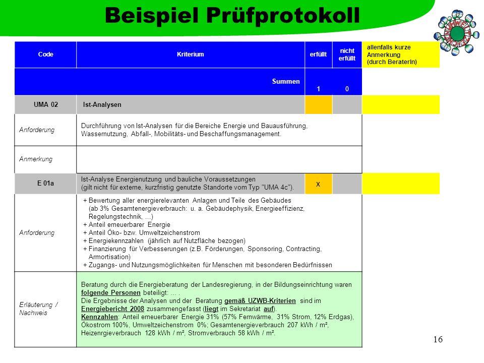 16 Beispiel Prüfprotokoll CodeKriteriumerfüllt nicht erfüllt allenfalls kurze Anmerkung (durch BeraterIn) Summen 10 UMA 02 Ist-Analysen Anforderung Du