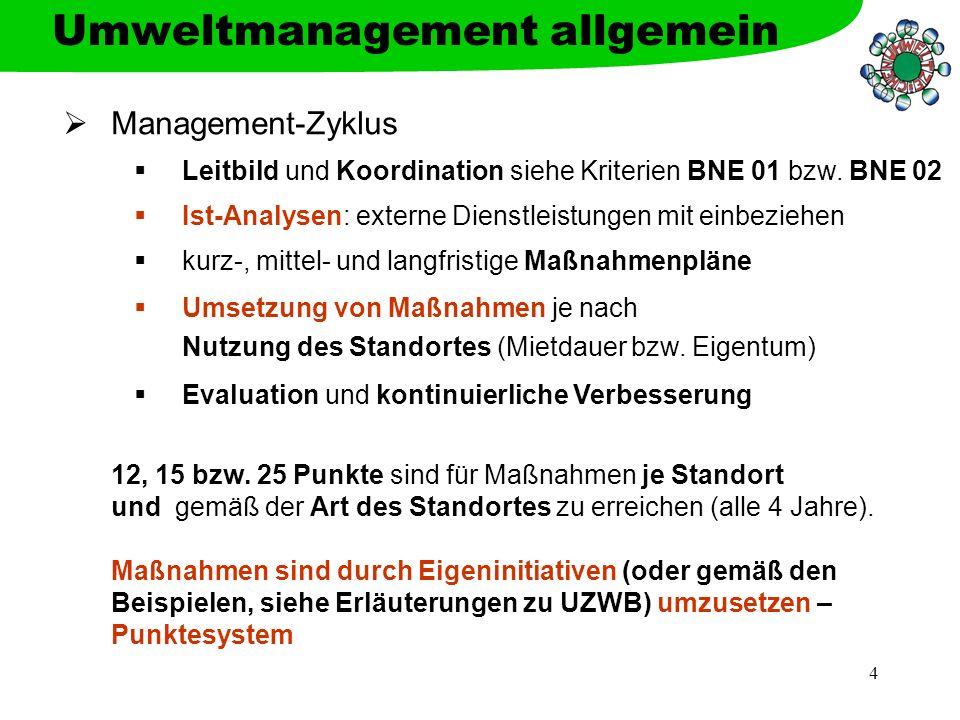 4 Management-Zyklus Leitbild und Koordination siehe Kriterien BNE 01 bzw. BNE 02 Ist-Analysen: externe Dienstleistungen mit einbeziehen kurz-, mittel-