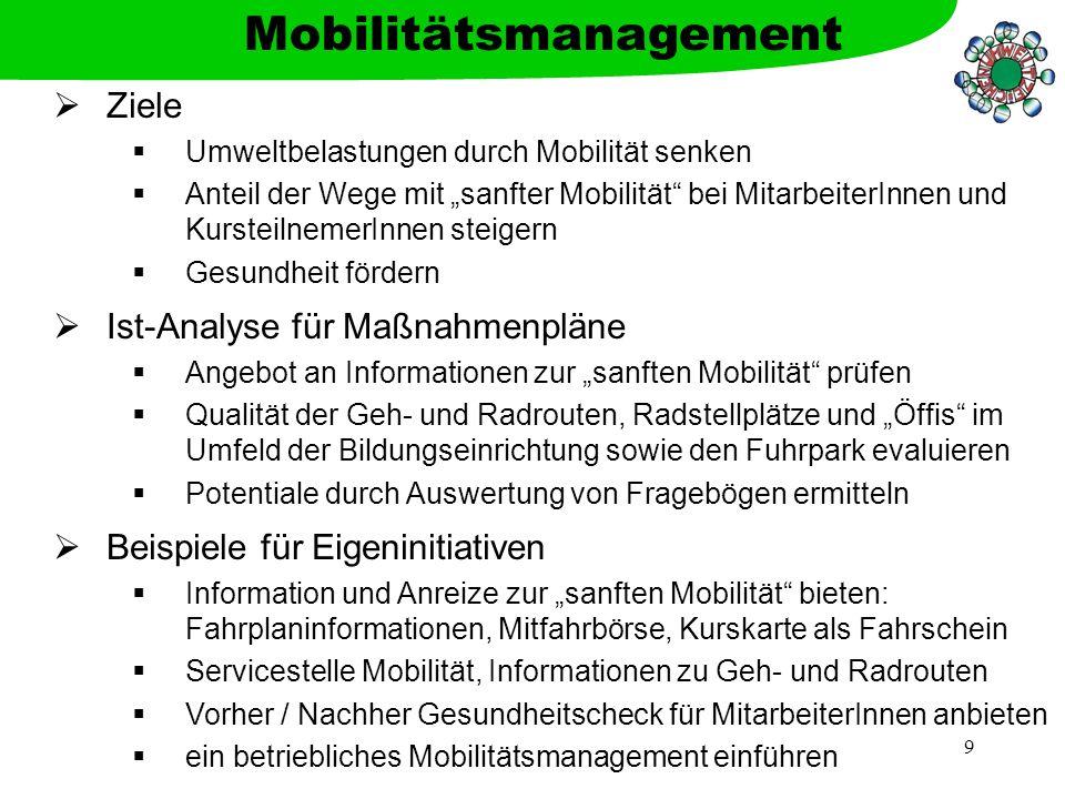 9 Ziele Umweltbelastungen durch Mobilität senken Anteil der Wege mit sanfter Mobilität bei MitarbeiterInnen und KursteilnemerInnen steigern Gesundheit