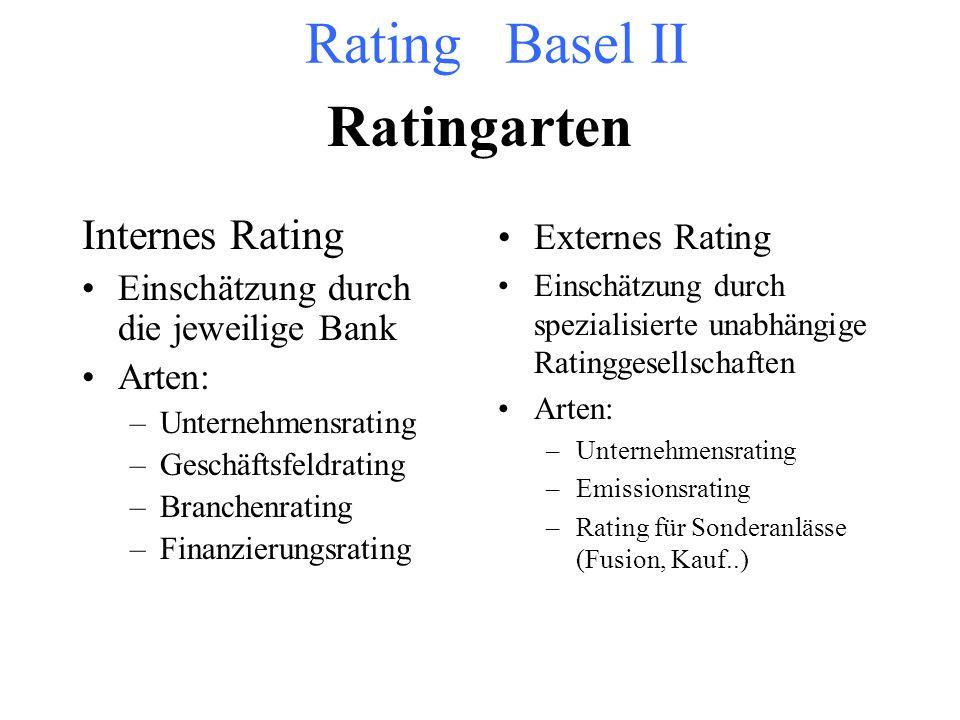 Rating Basel II Ist der Kreditnehmer wirtschaftlich in der Lage auch in Zukunft seinen Zahlungsverpflichtungen nachzukommen. Oder vereinfacht ausgedrü