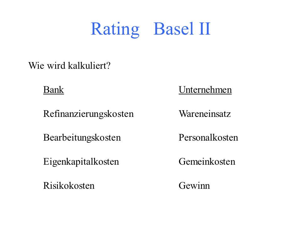 Rating-Agenturen International: –Moodys ab 50 TEur –Standard & Poors ab 50 TEur –Fitch ab 40 TEur National: –Creditreform Rating AG ab 11 TEur –Eurora